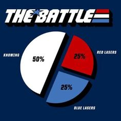 Awesome geek, gi joe, stuff, funni, yo joe, comic book, half, battl, pie chart