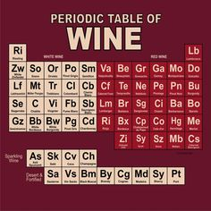 Periodic Table of Wine.