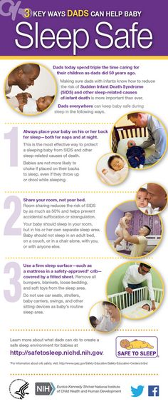 Infographic: Dads—Help Baby Sleep Safe. Great info for moms and other caregivers too.