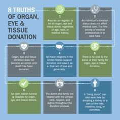 Which myths about organ, eye and tissue donation have YOU heard? #DonateLife