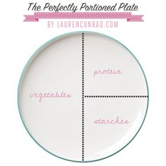 Fit Tip: The Perfectly Portioned Plate