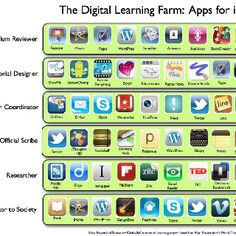 21st century learning library - shelves ill of apps to bring the 21st century into the classroom