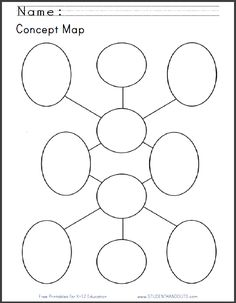 Free Printable Two Concept Map Worksheet | Student Handouts