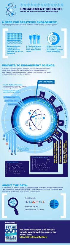 Engagement Science: Making the Most of Your Social Media Strategy #infographic #socialmedia #business