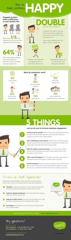How to Keep Your Employees Happy.