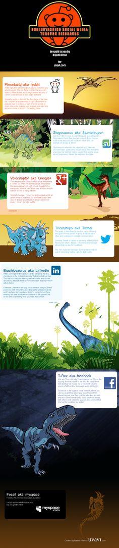 Understanding Social Media through Dinosaurs #infographic