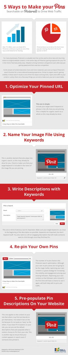5 Ways to Make your Pins Searchable on Pinterest to Drive Web Traffic