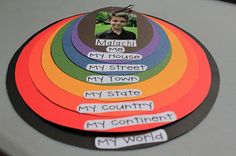 Me on the Map-I like personalizing it with the students picture on top! map studi