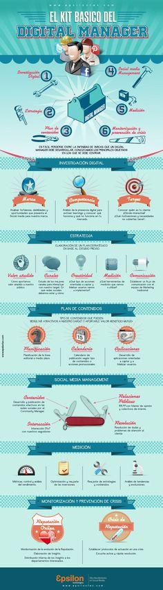 #Infografía en español que muestra el kit para un buen trabajo en #SocialMedia