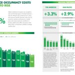 What goes up, keeps going up | CBRE Global Research and Consulting's semi-annual Global Prime Office Occupancy Costs survey http://www.cbre.com/EN/aboutus/MediaCentre/2014/Pages/London-Most-Expensive-Office-Market.aspx