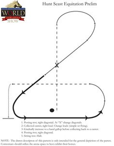 Try your hand at this Hunt Seat Equitation pattern from the 2013 Adequan Select World Championship Show.
