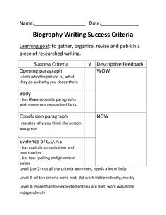 book report criteria Report writing – success criteria learning goal: i can use the success criteria to improve my writing book report (title of book, author, genre, summary.