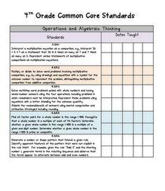 Common Core Standards checklist for math