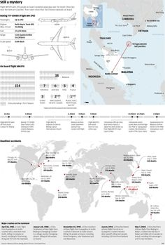 Malaysia Airlines flight MH370, Infographic by South China Morning Post
