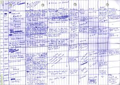J.K. Rowling's notes!! Even J.K. Rowling followed a system ... what's your writing system?
