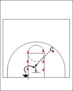 motion offense drill 2