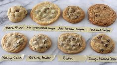 Cookie variations dependent on what ingredients are used. Very pinteresting....