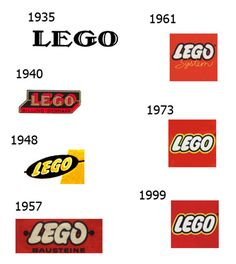 The evolution of the Lego logo.