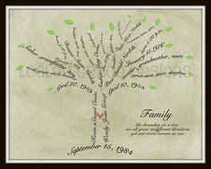 Family tree poster template free