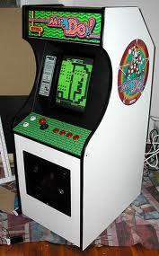 Favorite arcade game - Mr. Do!