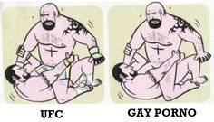 Connection Between Boxing and Gay