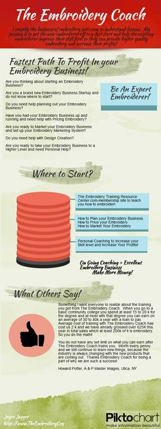The Embroidery Coach - Fast Start infographic that I created at Piktochart.com This infographic shows you how to get started quickly with the Embroidery Coach http://www.TheEmbroideryCoach.com