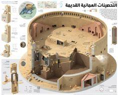 The Great fort of Nizwa