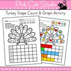 Free! Here's a fun Thanksgiving activity. Color and count the shapes on the turkey and graph the results.