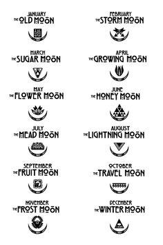 Seasonal Moon Names and symbols.