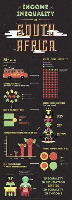 Zombie Infographic / Research by Andy Coy, via Behance