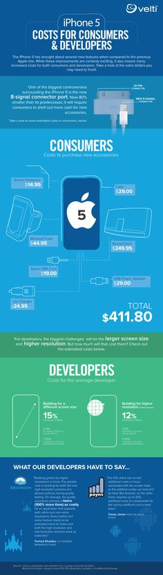 what the new iphone 5 costs the user