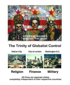 Globalist Control