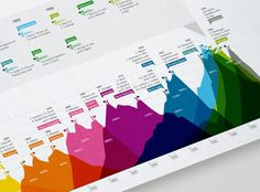 graphic design, editorial, behance, data visualization, colors, wicker furniture, graphics, infograph, rainbow