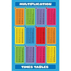 Mat nerdy 30th birthday ideas on pinterest poster prints for What times table is 99 in