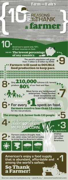 Soooo... Thank a Farmer!