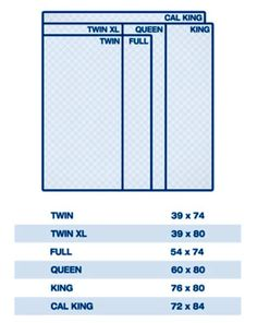 Bed Size Chart More Beds Bed Size Charts Bedrooms