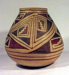 Native American Pottery Olla