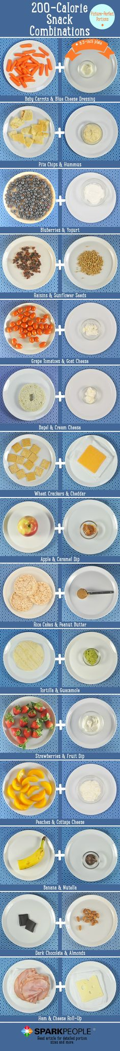What does a 200-calorie #snack really look like? Awesome visual that shows different 200-cal snack combos! | via @SparkPeople #healthy #healthysnack #diet #nutrition #weightloss