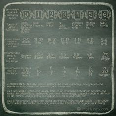 Yarn Weight Chart and Recommended Hook Sizes  ❥ 4U // hf