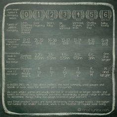 weight chart, craft, crochet hooks, yarn sizes, crochet hook chart, hook size, yarn weights