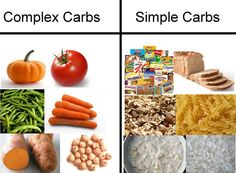 Know your good vs bad carbs!  Learn to balance them with lean proteins for maximum burns! :)  www.kathymcdonaldfitness.com