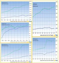 Shares worth mentioning http://www.forbes.com/sites/gurufocus/2013/09/24/top-five-guru-held-sp-500-companies/