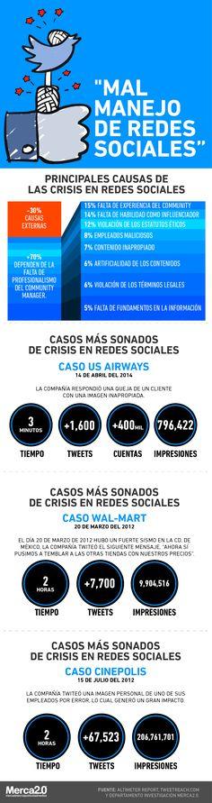 Principales causas de crisis en Redes Sociales #infografia #infographic #SocialMedia #SWBSocial