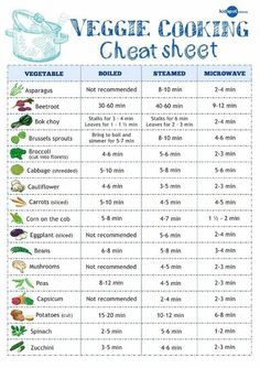 veggie cooking guide