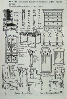 Baroque - NeoClassical Furniture.