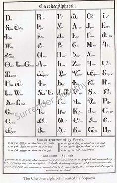 Cherokee Alphabet Native People Photogravure by SurrendrDorothy, via Flickr