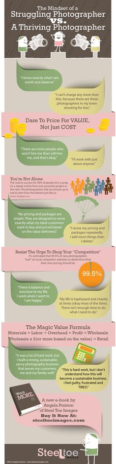 Pricing Photography: 10 Ideas To Help Boost The Value of Your Photography image worth more infographic pricing photography1