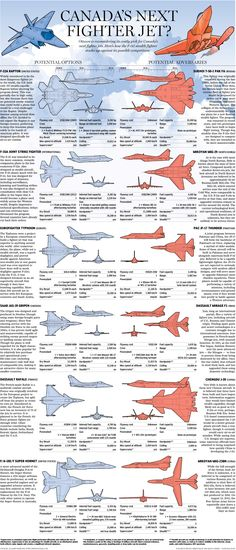 Canada???s next fighter jets. Here???s how the F-35 stealth fighter stacks up against its possible competitors...