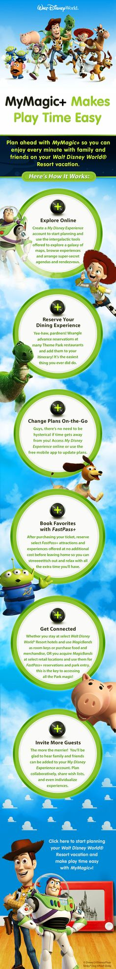 Learn how to plan ahead with MyMagic+ at Walt Disney World! #ToyStory