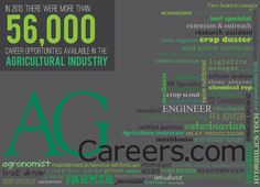 YAHOO HAS WRITTEN ANOTHER ARTICLE ATTACKING THE AGRICULTURE INDUSTRY. So if you are reading this today, I challenge you to do 2 things: 1. Share this information - if we don't influence their thinking, will be influenced by the data that inaccurately paints a negative portrayal of our industry 2. If you work in agriculture, talk about your career, what you do and how it relates back to the production of food, fuel & fiber our planet survives on.